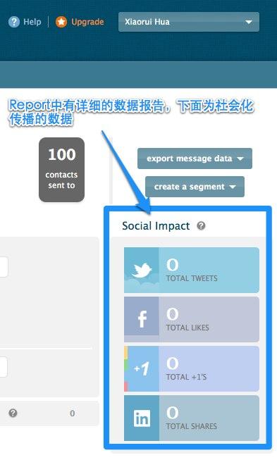 16社会化分享结果 外贸邮件群发利器 手把手教你怎么用!
