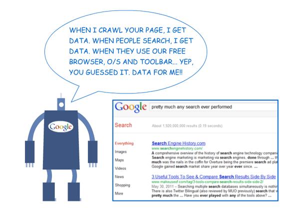 搜索引擎知道用户需要什么 外贸英文网站站内SEO优化策略 201(图文)