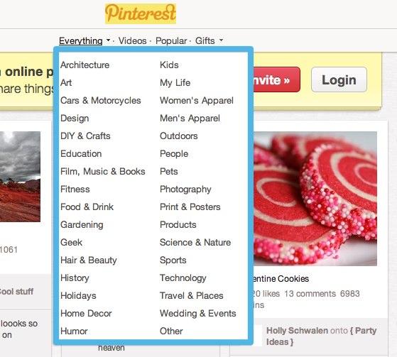 Pinterest产品分类 外贸B2C可借力Pinterest实现海外精准营销
