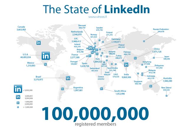 linkedin用户分布图 如何使用Linkedin做同行不会的海外推广?(案例+长篇)