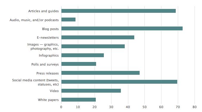 外贸网络营销高手公司要做什么 海外的竞争对手们都在干什么 (看图说话)