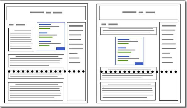 adsense广告投放位置 网站盈利方法归纳   起步从微收入开始