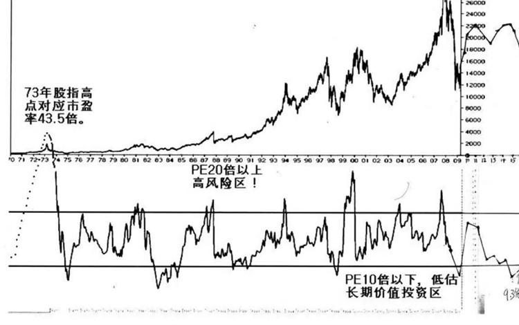 31 ㊣华哥日记㊣ 12月大集合