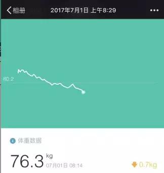 640.webp 3 【老华说】方法:我如何在40天减掉18斤